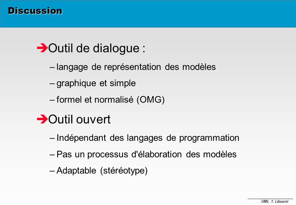 Outil de dialogue : Outil ouvert Discussion