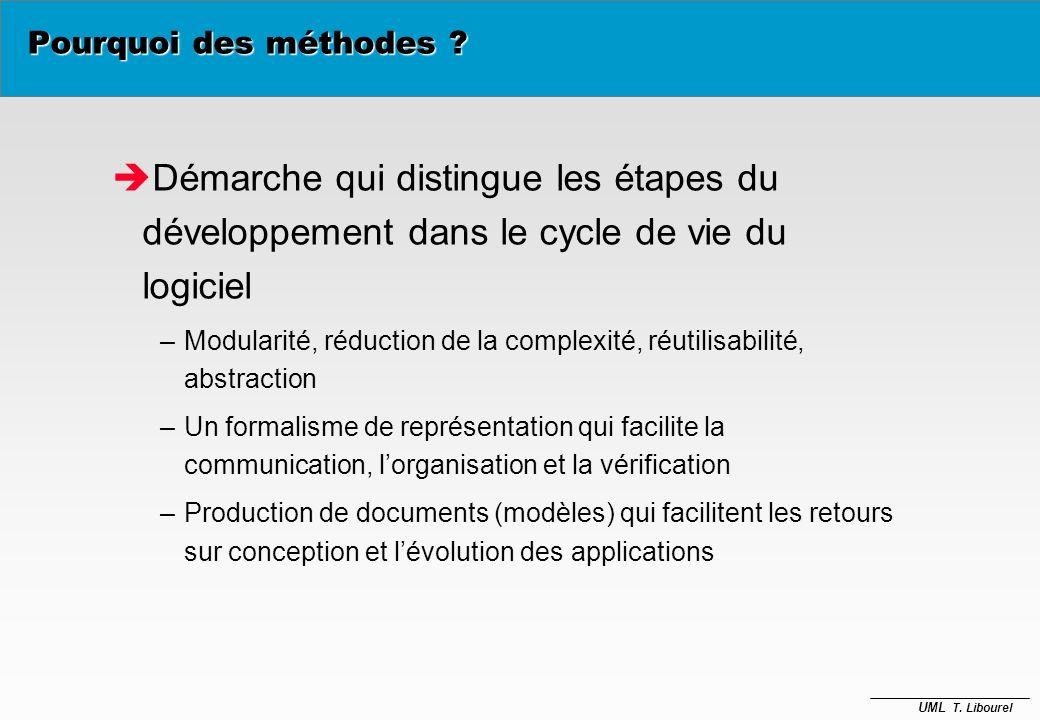 Pourquoi des méthodes Démarche qui distingue les étapes du développement dans le cycle de vie du logiciel.