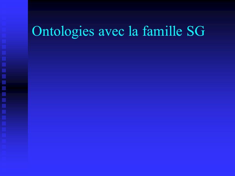 Ontologies avec la famille SG