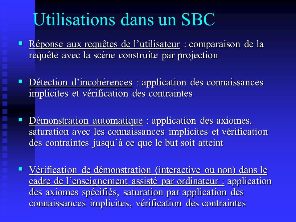 Utilisations dans un SBC