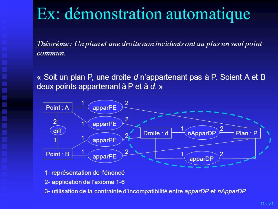 Ex: démonstration automatique