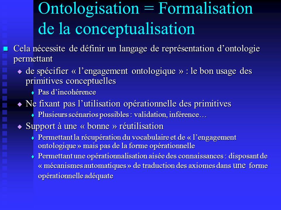 Ontologisation = Formalisation de la conceptualisation