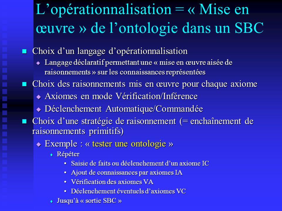 L'opérationnalisation = « Mise en œuvre » de l'ontologie dans un SBC