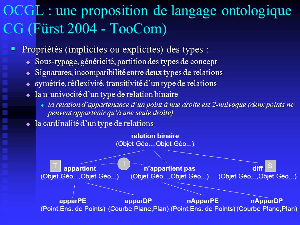 OCGL : une proposition de langage ontologique CG (Fürst 2004 - TooCom)