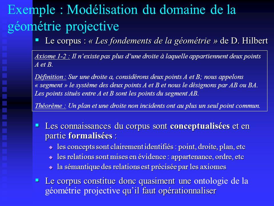 Exemple : Modélisation du domaine de la géométrie projective
