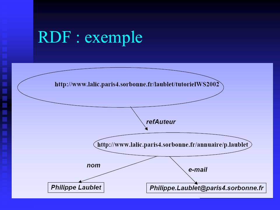 RDF : exemple