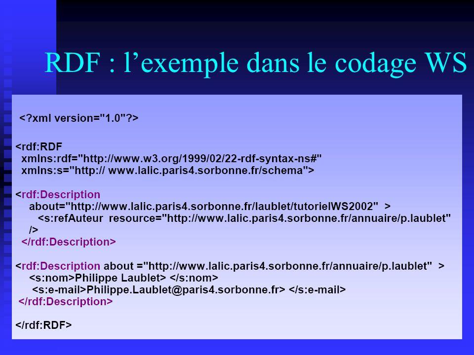 RDF : l'exemple dans le codage WS