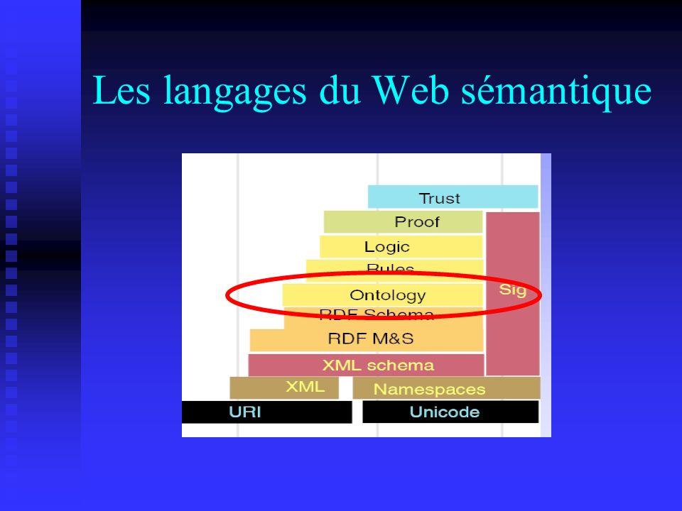 Les langages du Web sémantique