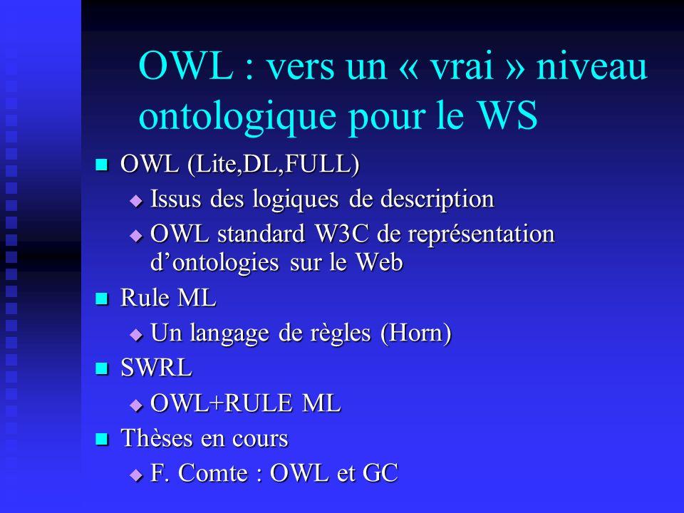 OWL : vers un « vrai » niveau ontologique pour le WS