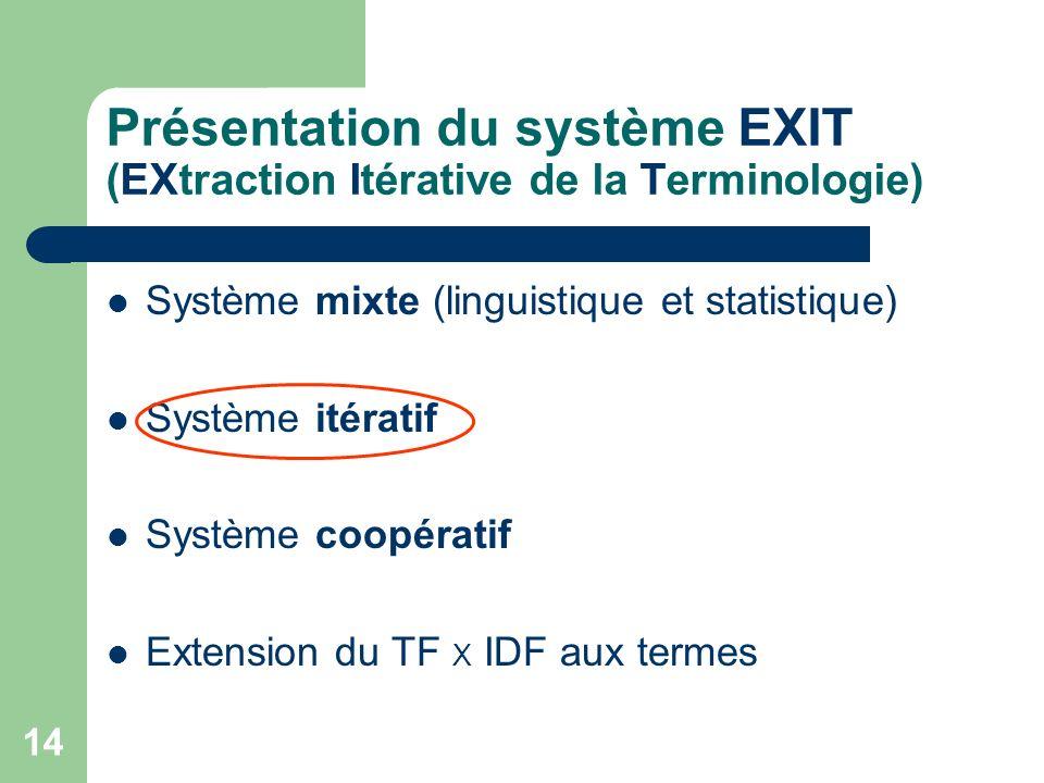 Présentation du système EXIT (EXtraction Itérative de la Terminologie)