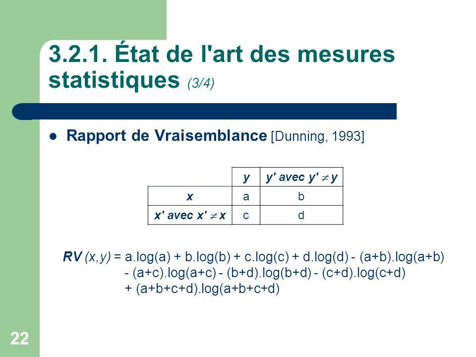 3.2.1. État de l art des mesures statistiques (3/4)