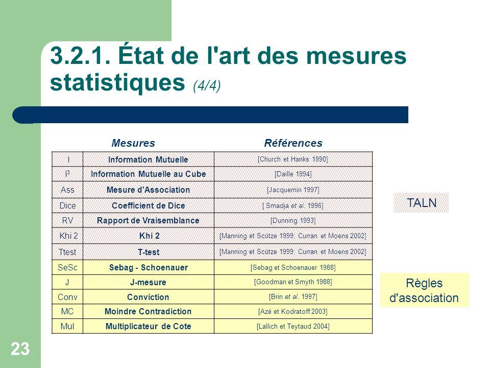 3.2.1. État de l art des mesures statistiques (4/4)