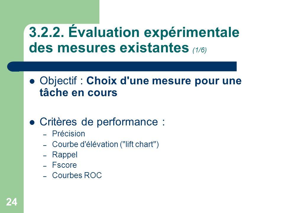 3.2.2. Évaluation expérimentale des mesures existantes (1/6)