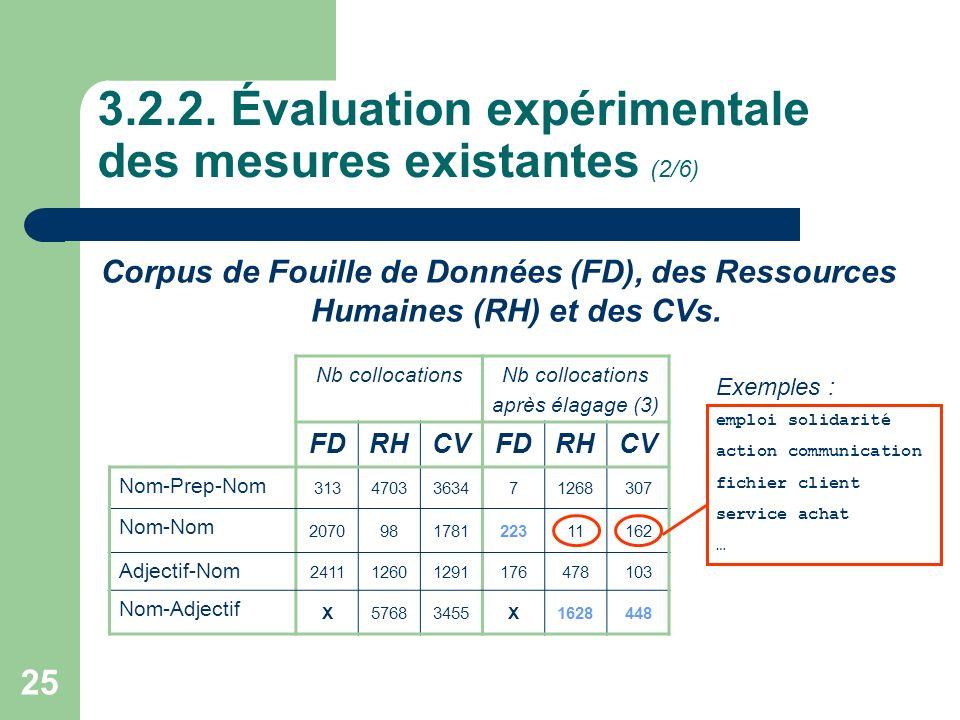 3.2.2. Évaluation expérimentale des mesures existantes (2/6)