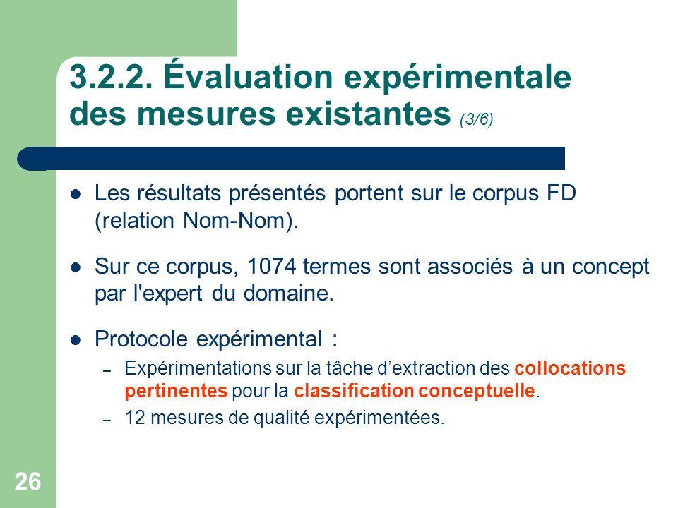 3.2.2. Évaluation expérimentale des mesures existantes (3/6)