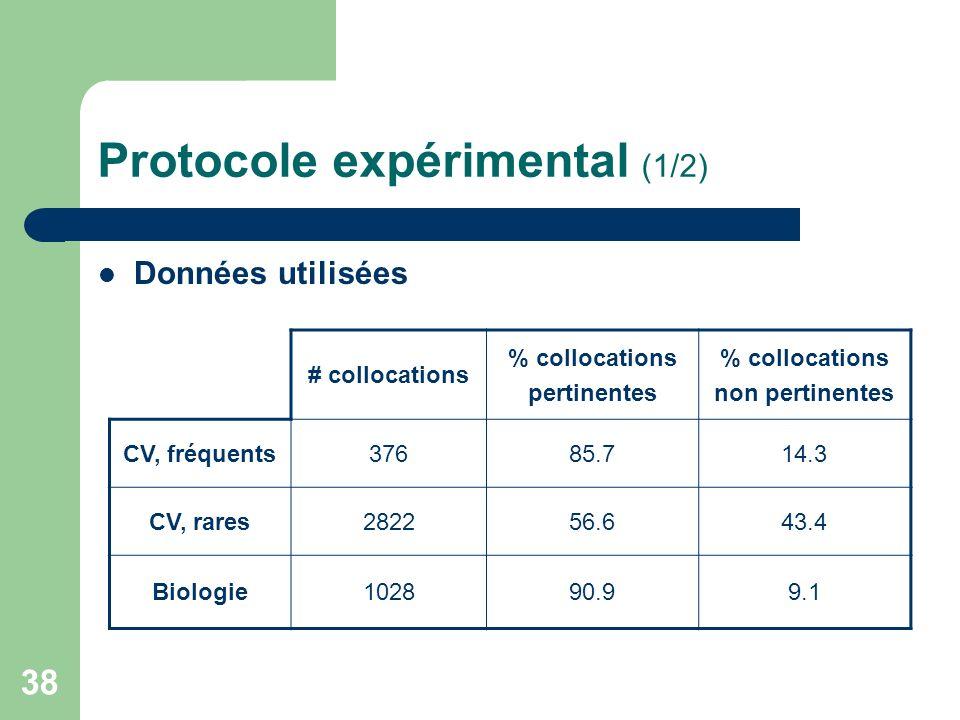 Protocole expérimental (1/2)