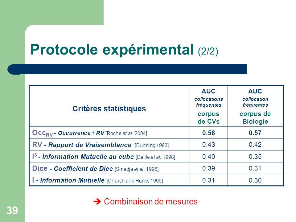 Protocole expérimental (2/2)