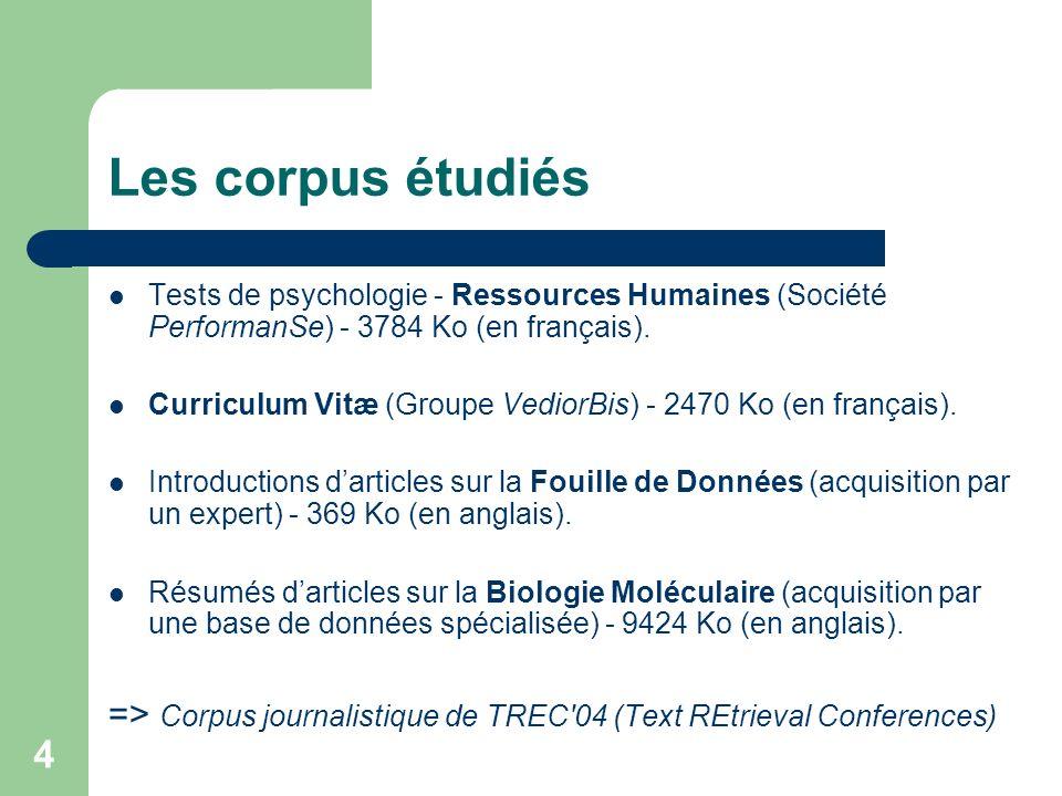 Les corpus étudiés Tests de psychologie - Ressources Humaines (Société PerformanSe) - 3784 Ko (en français).