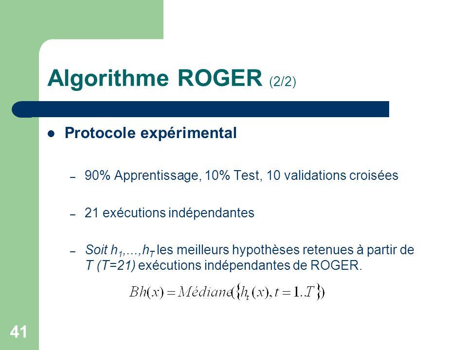 Algorithme ROGER (2/2) Protocole expérimental