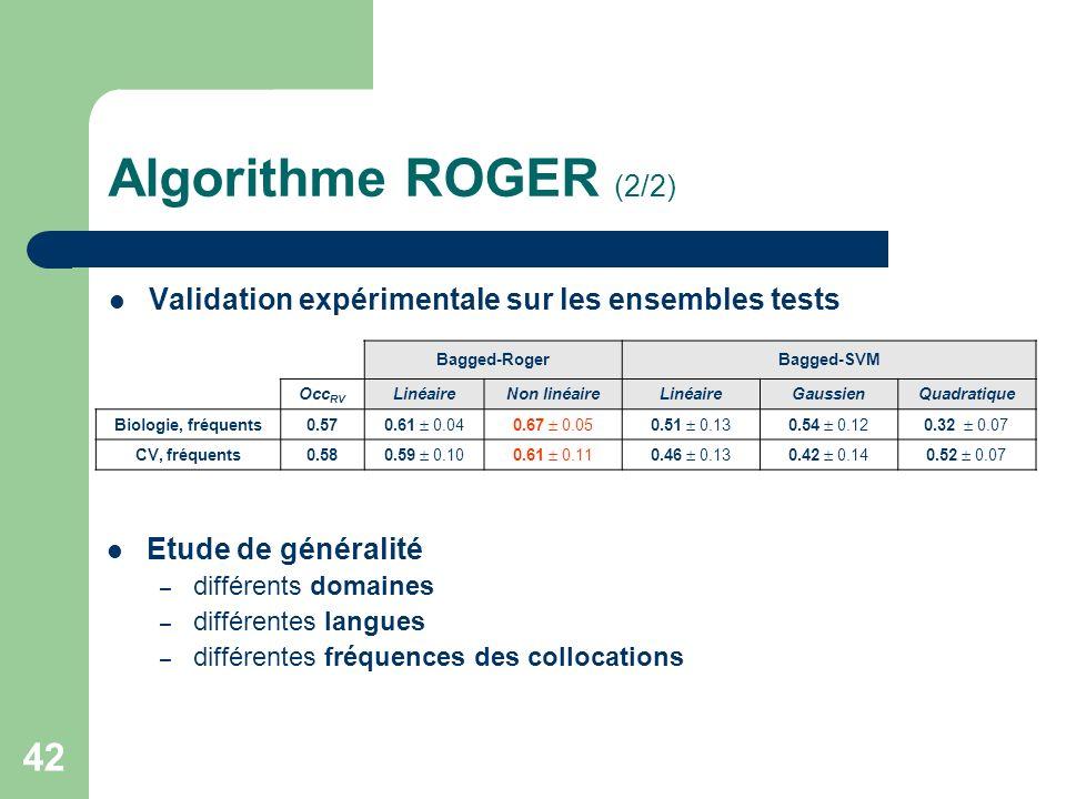Algorithme ROGER (2/2) Validation expérimentale sur les ensembles tests. Bagged-Roger. Bagged-SVM.