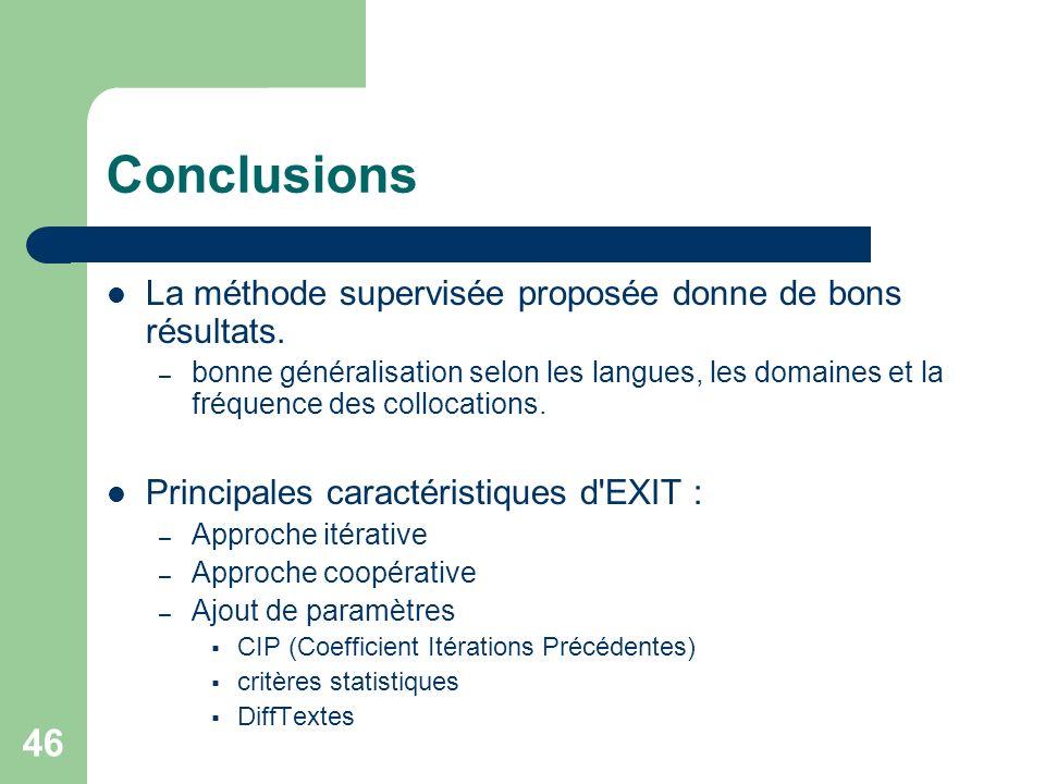 Conclusions La méthode supervisée proposée donne de bons résultats.