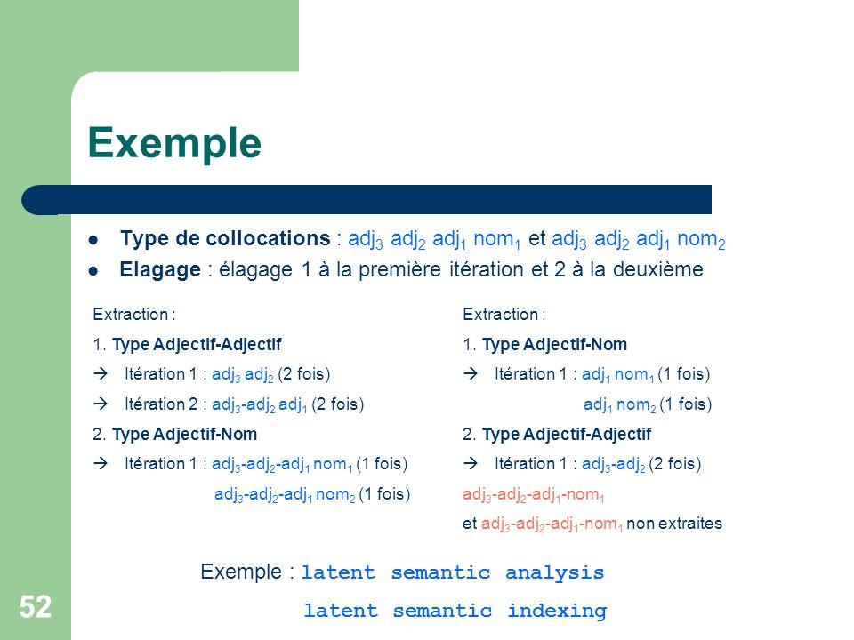 Exemple Type de collocations : adj3 adj2 adj1 nom1 et adj3 adj2 adj1 nom2. Elagage : élagage 1 à la première itération et 2 à la deuxième.