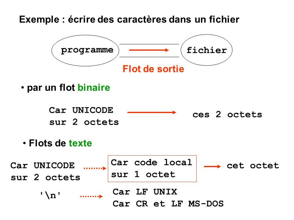 Exemple : écrire des caractères dans un fichier
