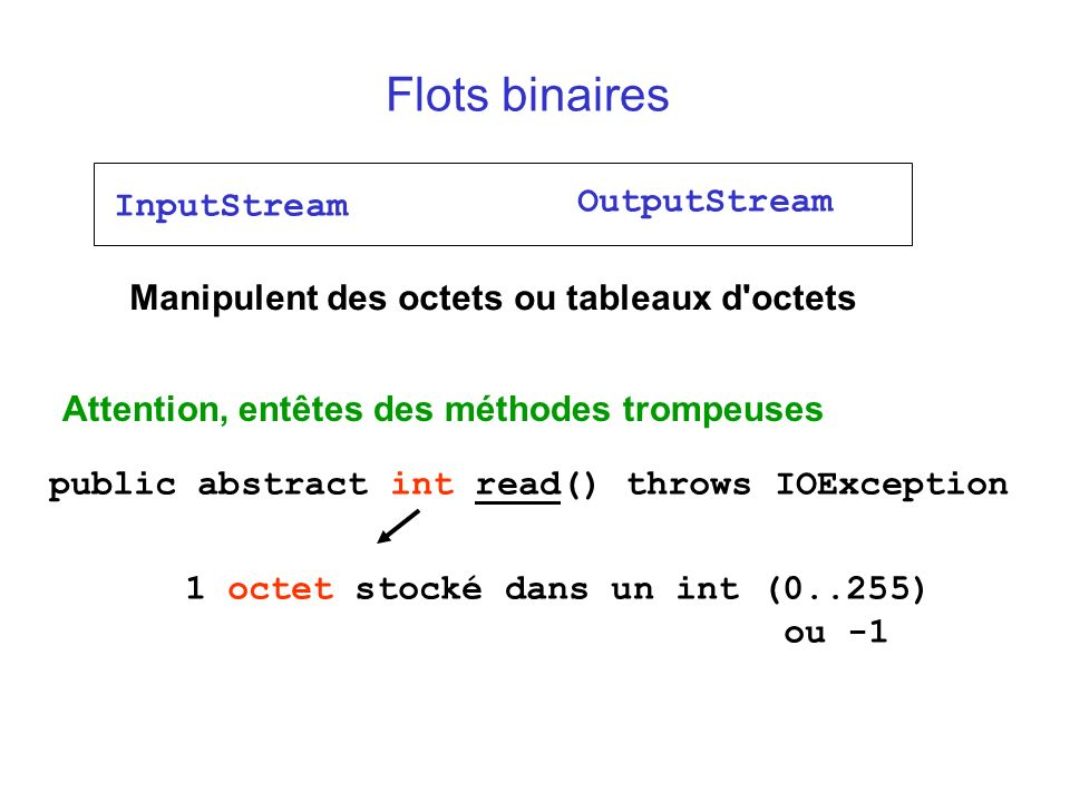 Flots binaires OutputStream InputStream