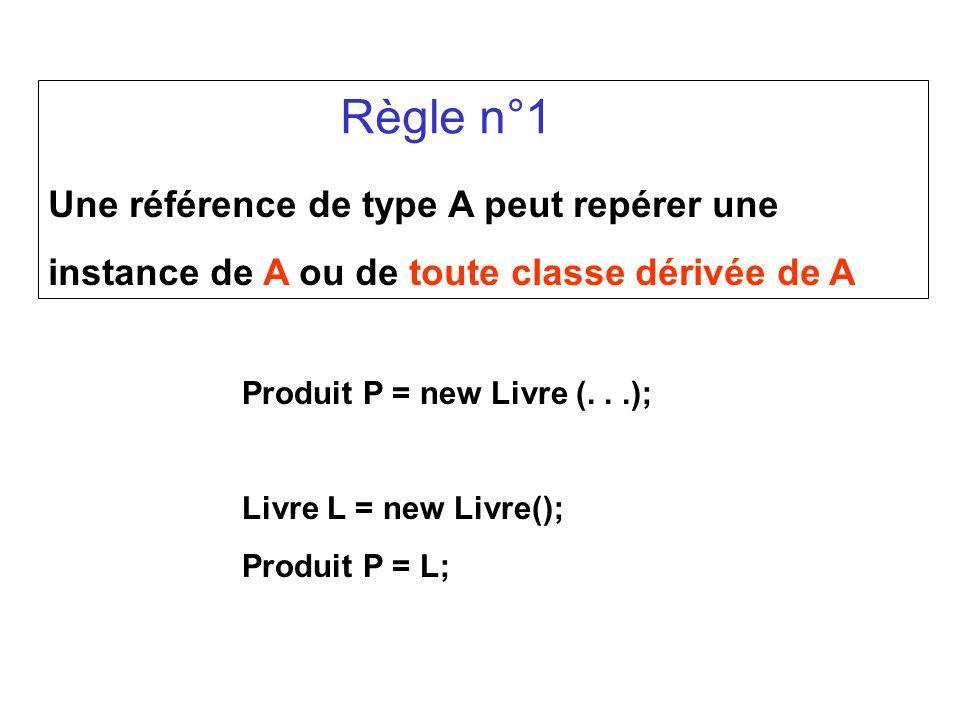 Règle n°1 Une référence de type A peut repérer une