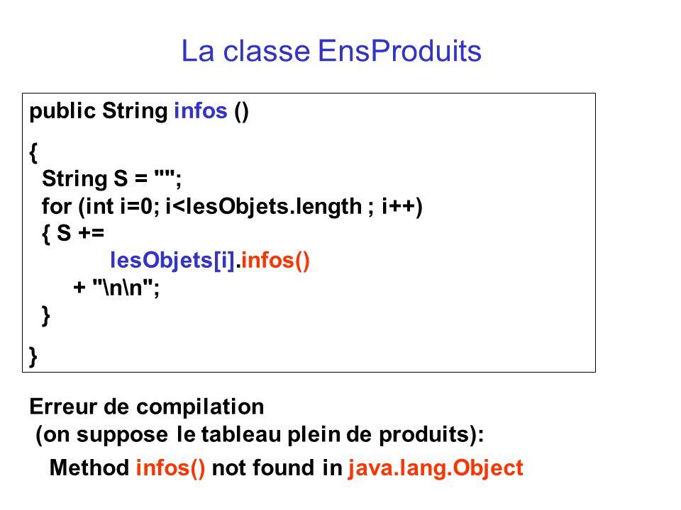 La classe EnsProduits public String infos ()