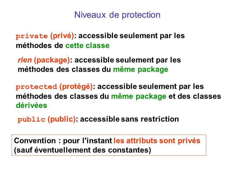Niveaux de protection private (privé): accessible seulement par les méthodes de cette classe.