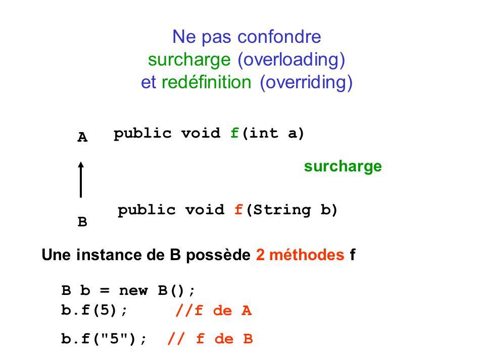 Ne pas confondre surcharge (overloading) et redéfinition (overriding)