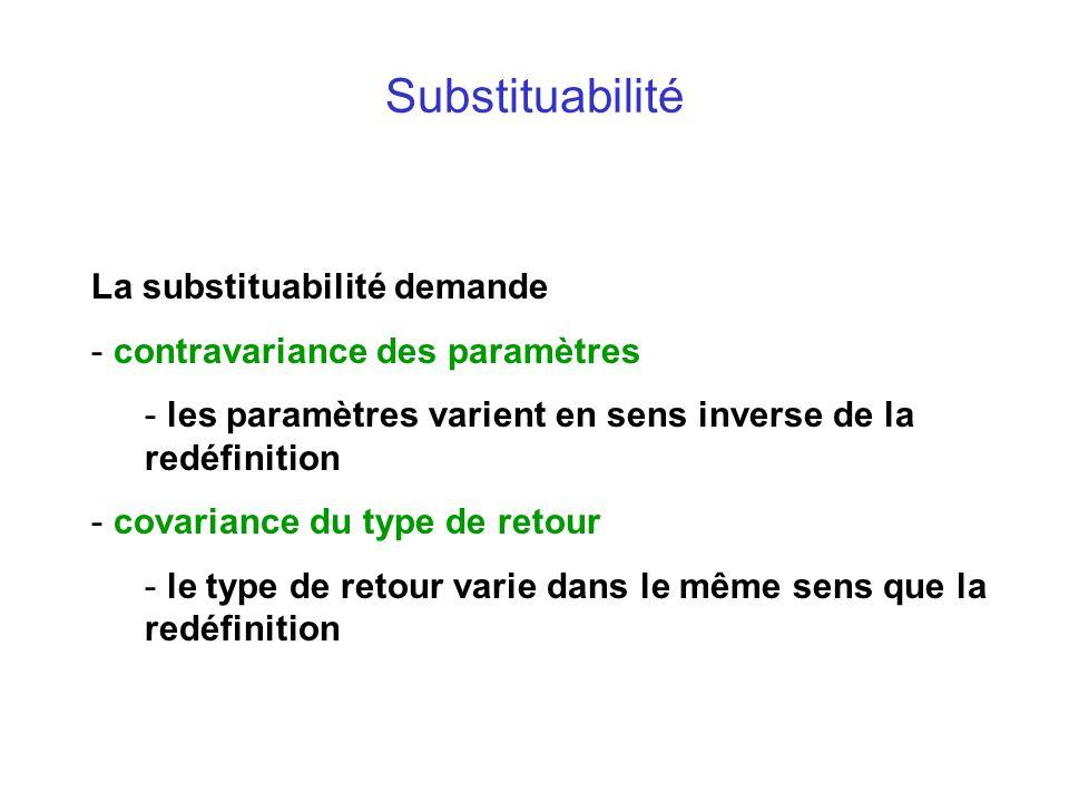 Substituabilité La substituabilité demande