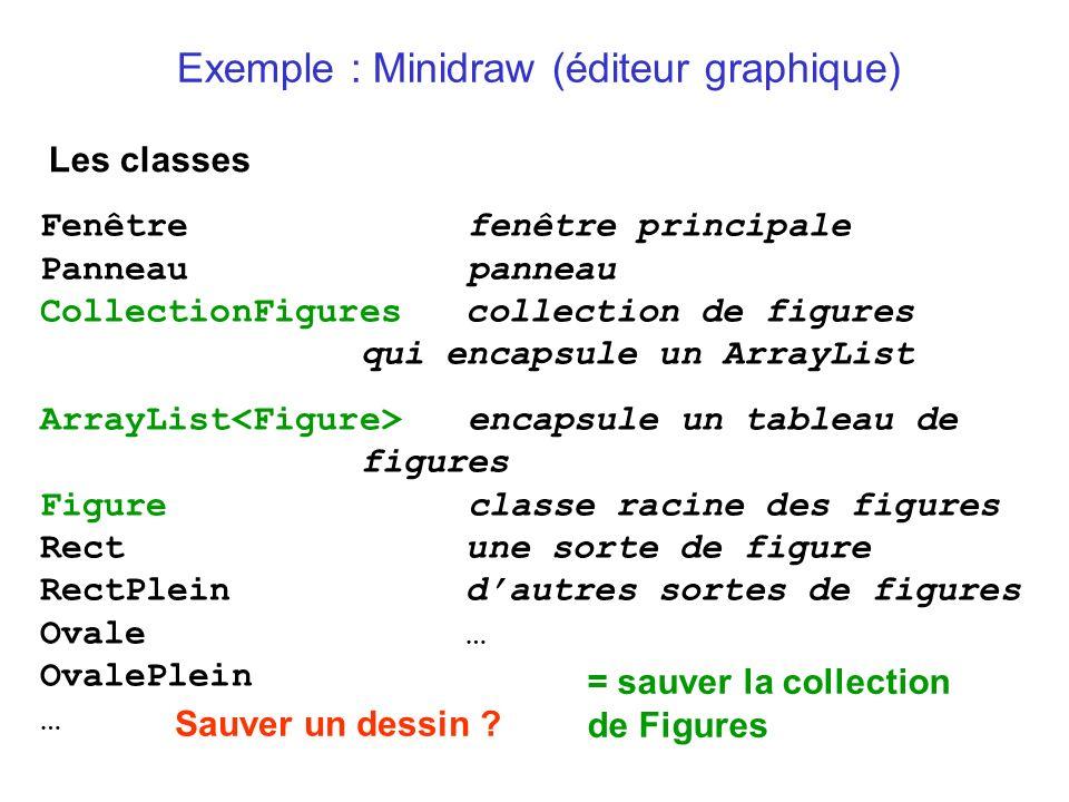 Exemple : Minidraw (éditeur graphique)