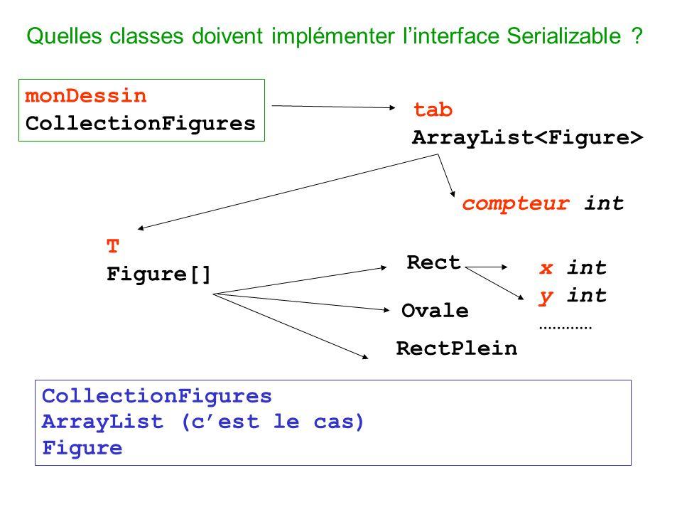 Quelles classes doivent implémenter l'interface Serializable