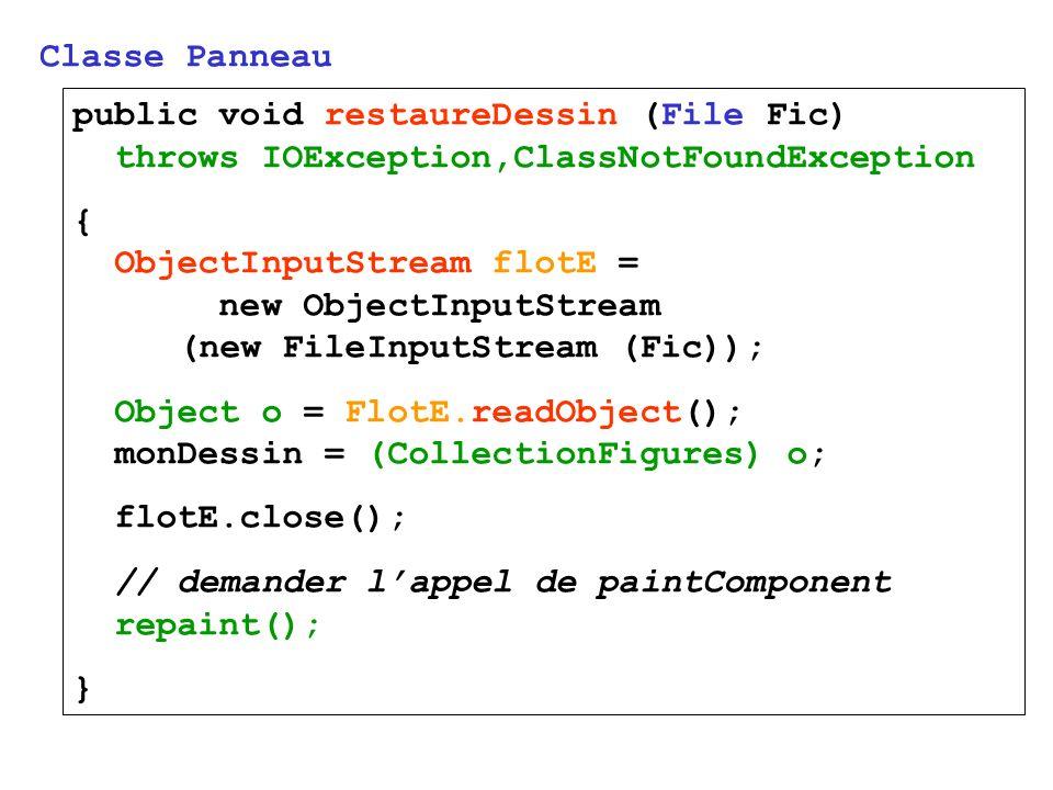 Classe Panneau public void restaureDessin (File Fic) throws IOException,ClassNotFoundException.