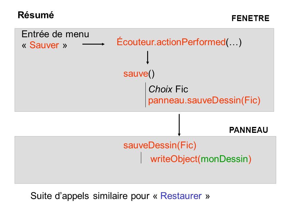 Entrée de menu « Sauver » Écouteur.actionPerformed(…)