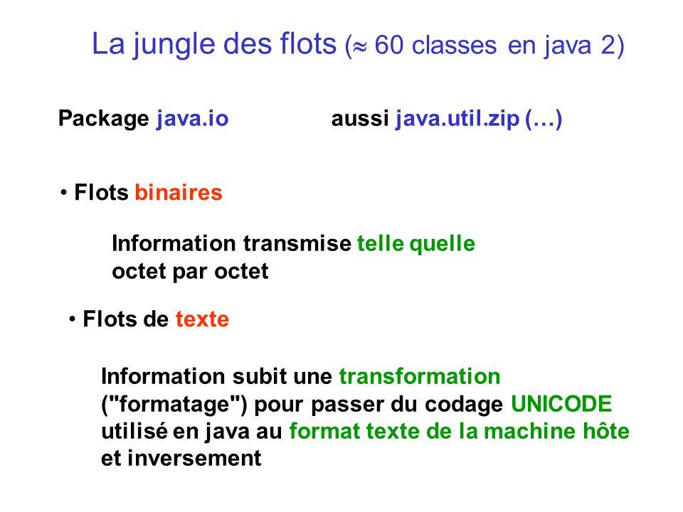 La jungle des flots ( 60 classes en java 2)