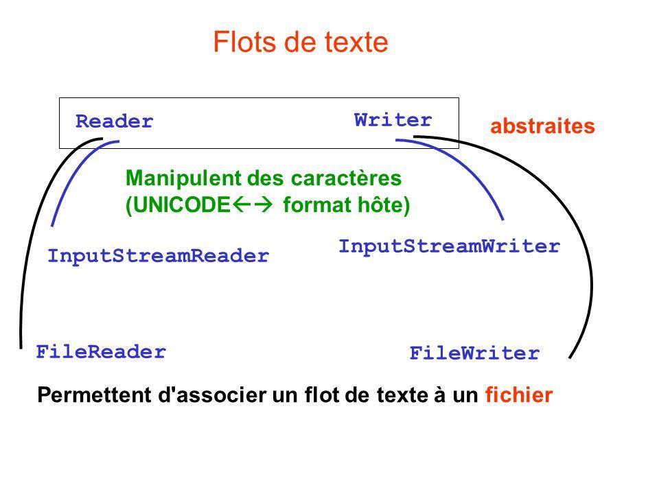 Flots de texte Reader Writer abstraites