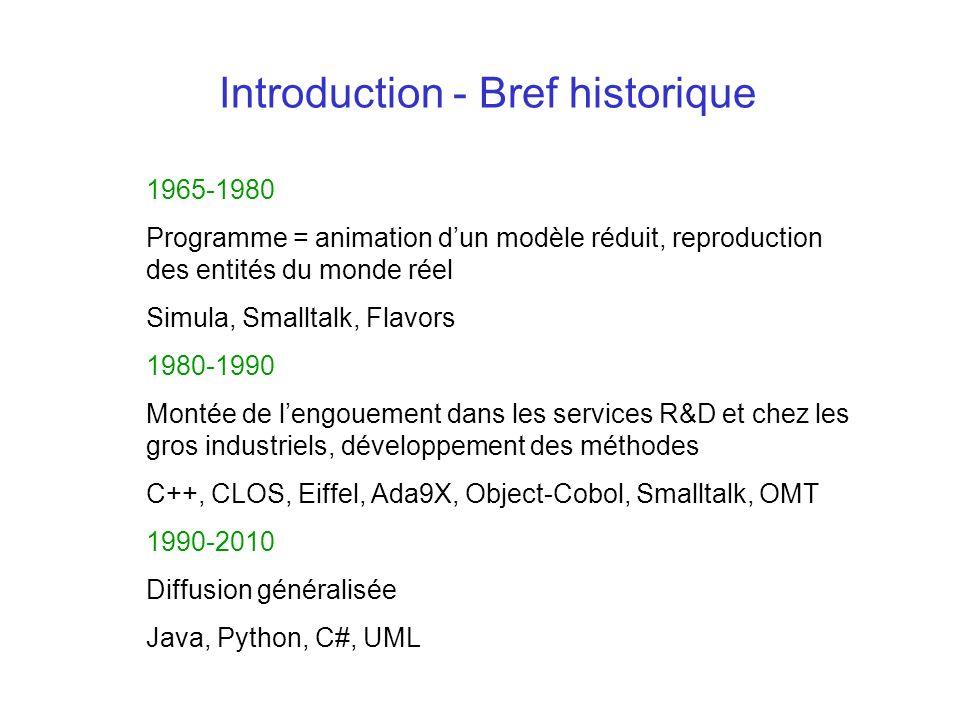 Introduction - Bref historique