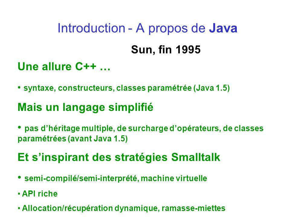 Introduction - A propos de Java