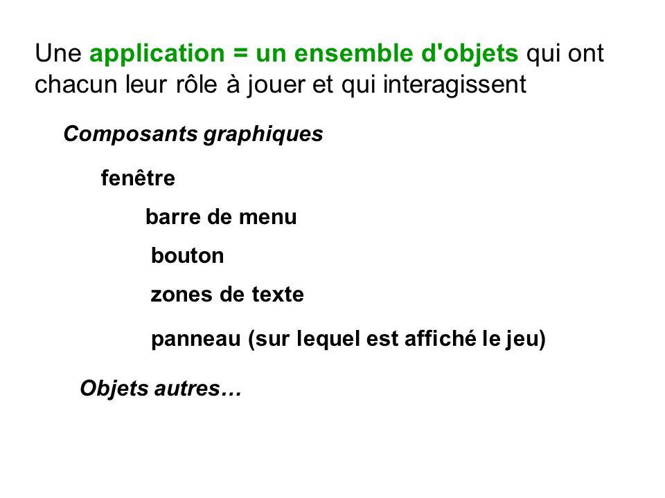 Une application = un ensemble d objets qui ont chacun leur rôle à jouer et qui interagissent
