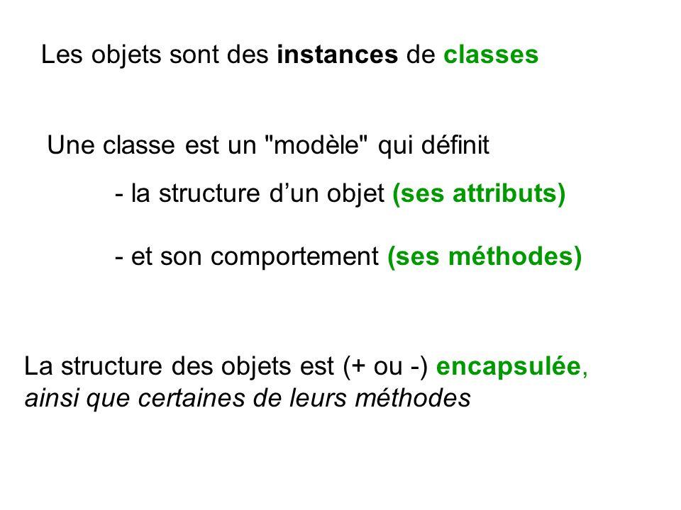 Les objets sont des instances de classes