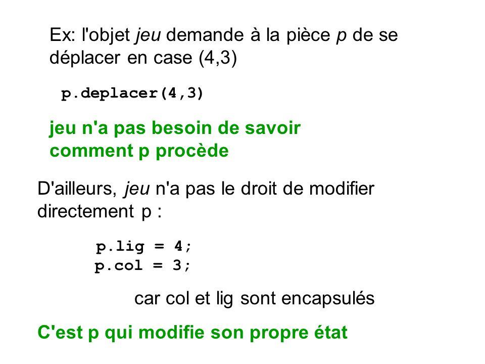 Ex: l objet jeu demande à la pièce p de se déplacer en case (4,3)