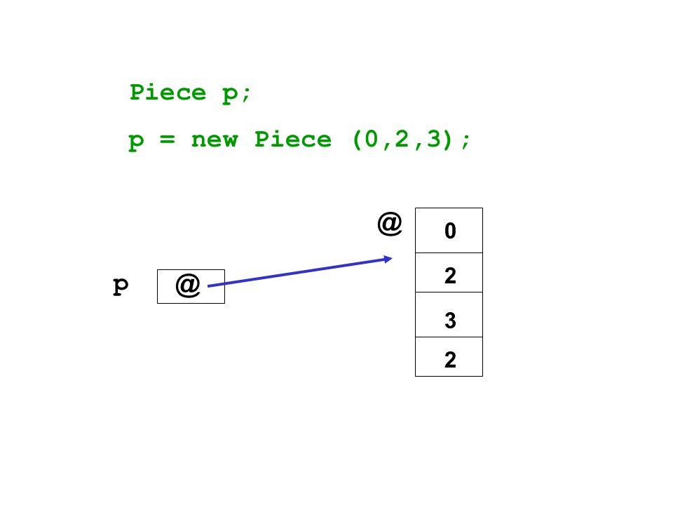 Piece p; p = new Piece (0,2,3); @ 2 3 @ p