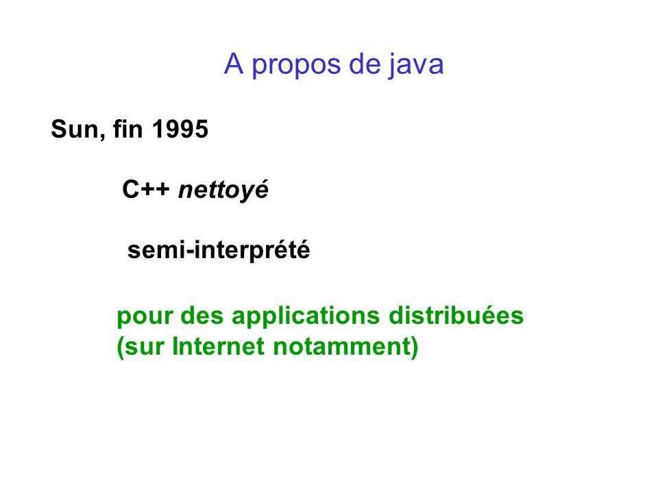 A propos de java Sun, fin 1995 C++ nettoyé semi-interprété