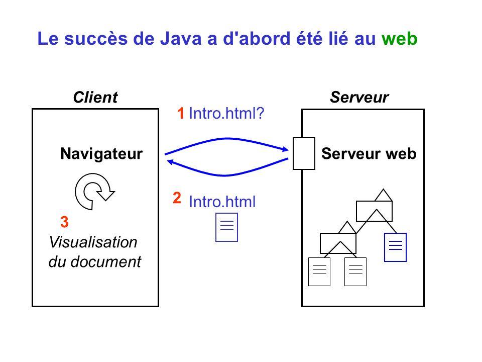 Le succès de Java a d abord été lié au web