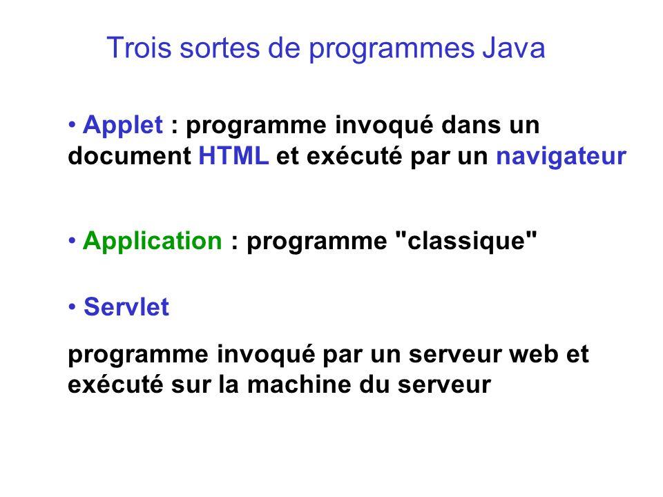 Trois sortes de programmes Java