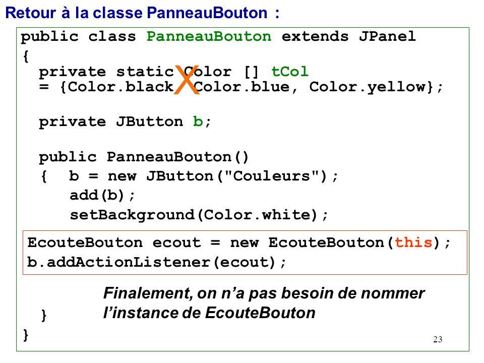 X Retour à la classe PanneauBouton :
