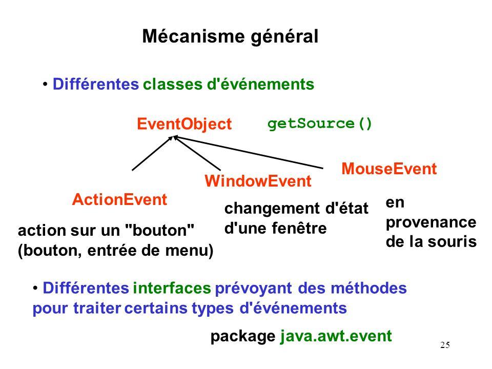Mécanisme général Différentes classes d événements EventObject